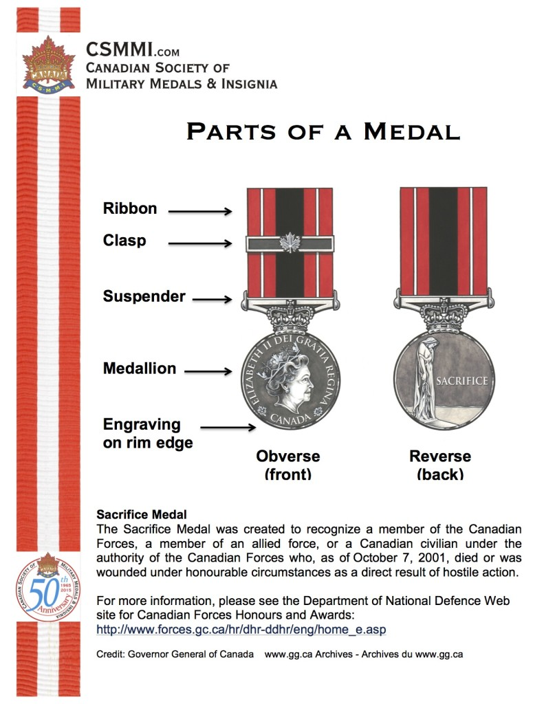 2-CSMMI Parts of a Medal 8x11