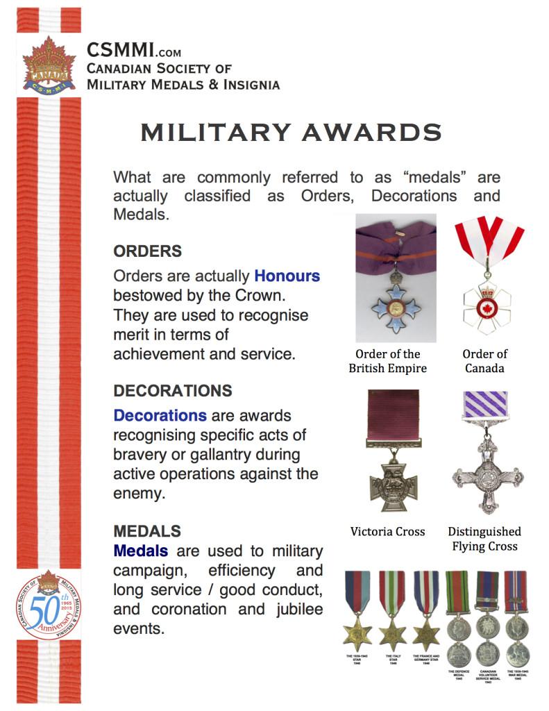 3-CSMMI Medals sheet 8x11